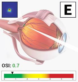 HD Analyzer Low OSI