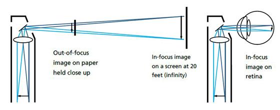 handheld diagram