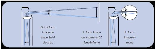 optical diagram
