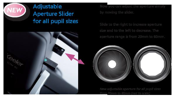 Adjustable Aperture Slider for all pupil sizes
